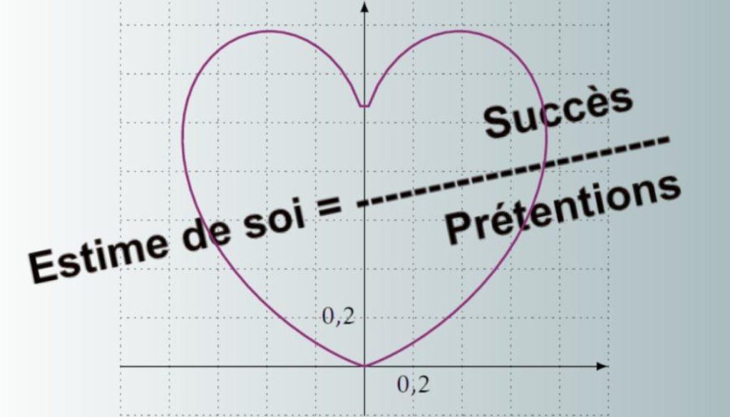 Equation de James